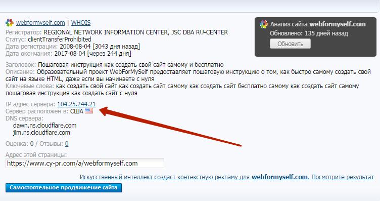 Контекстная реклама на домене